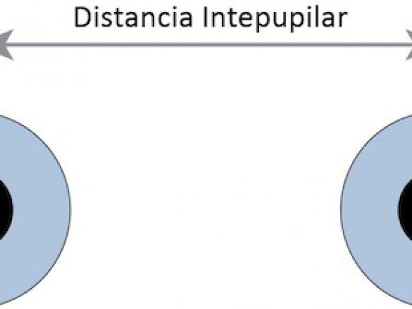 ¿Qué es la distancia Interpupilar?