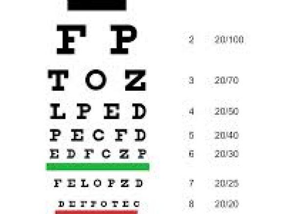 ¿Qué es el test visual de Snellen?